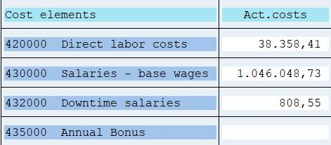 Row definition cost element group single values