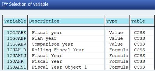 selection of variable