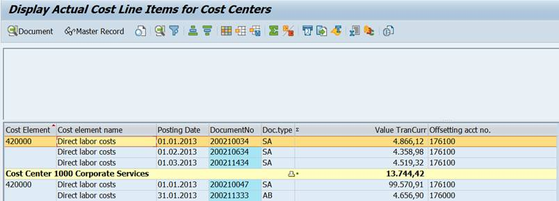 cost center line items