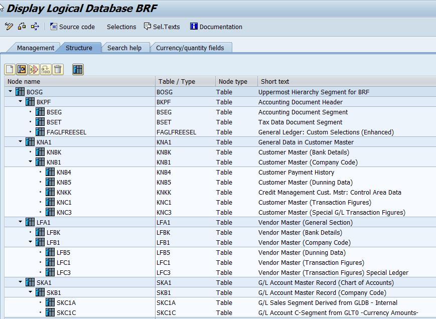 SQVI_logical_database_BRF