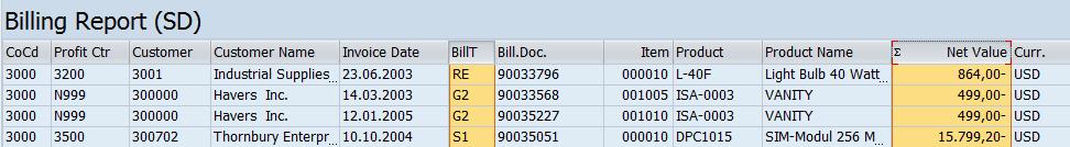 SAP Query: myyntiraportin etumerkit